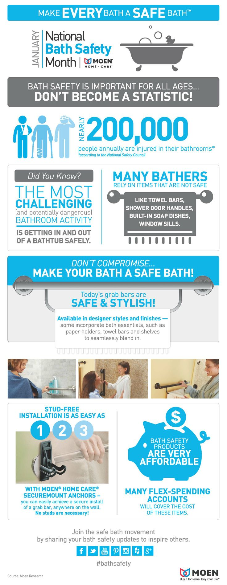 Moen Helps Make Every Bath A Safe Bath!   Obviously Marvelous
